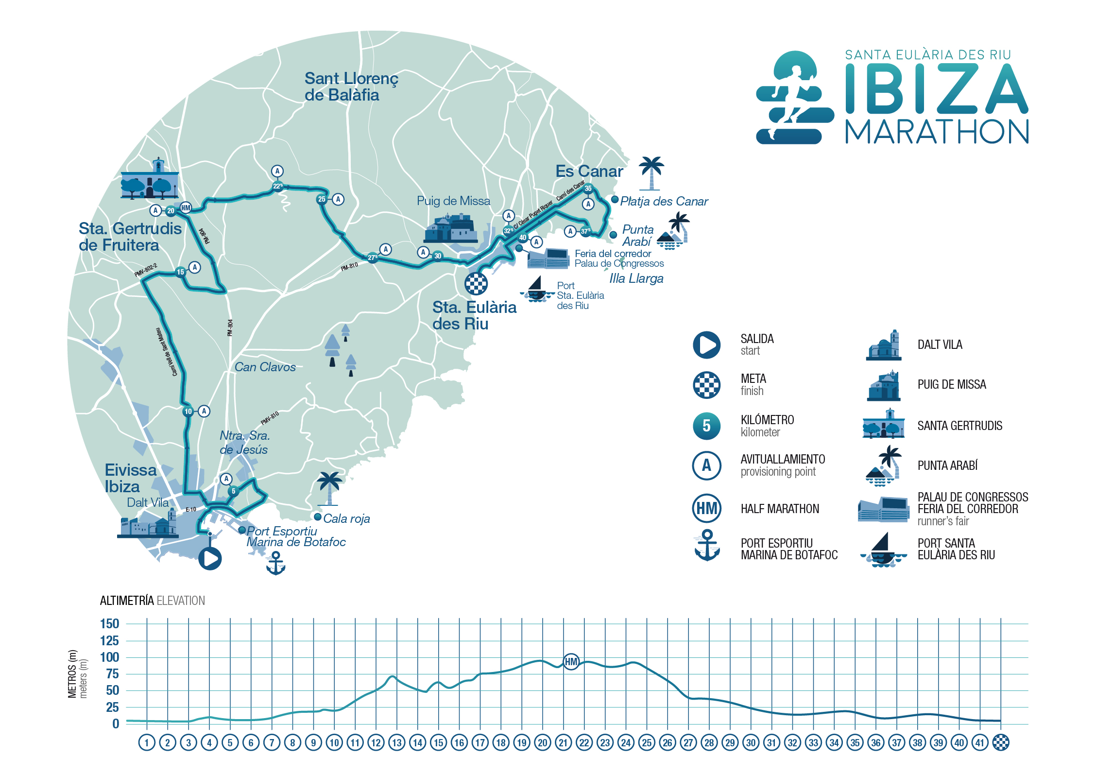 Circuito Ibiza Marathon