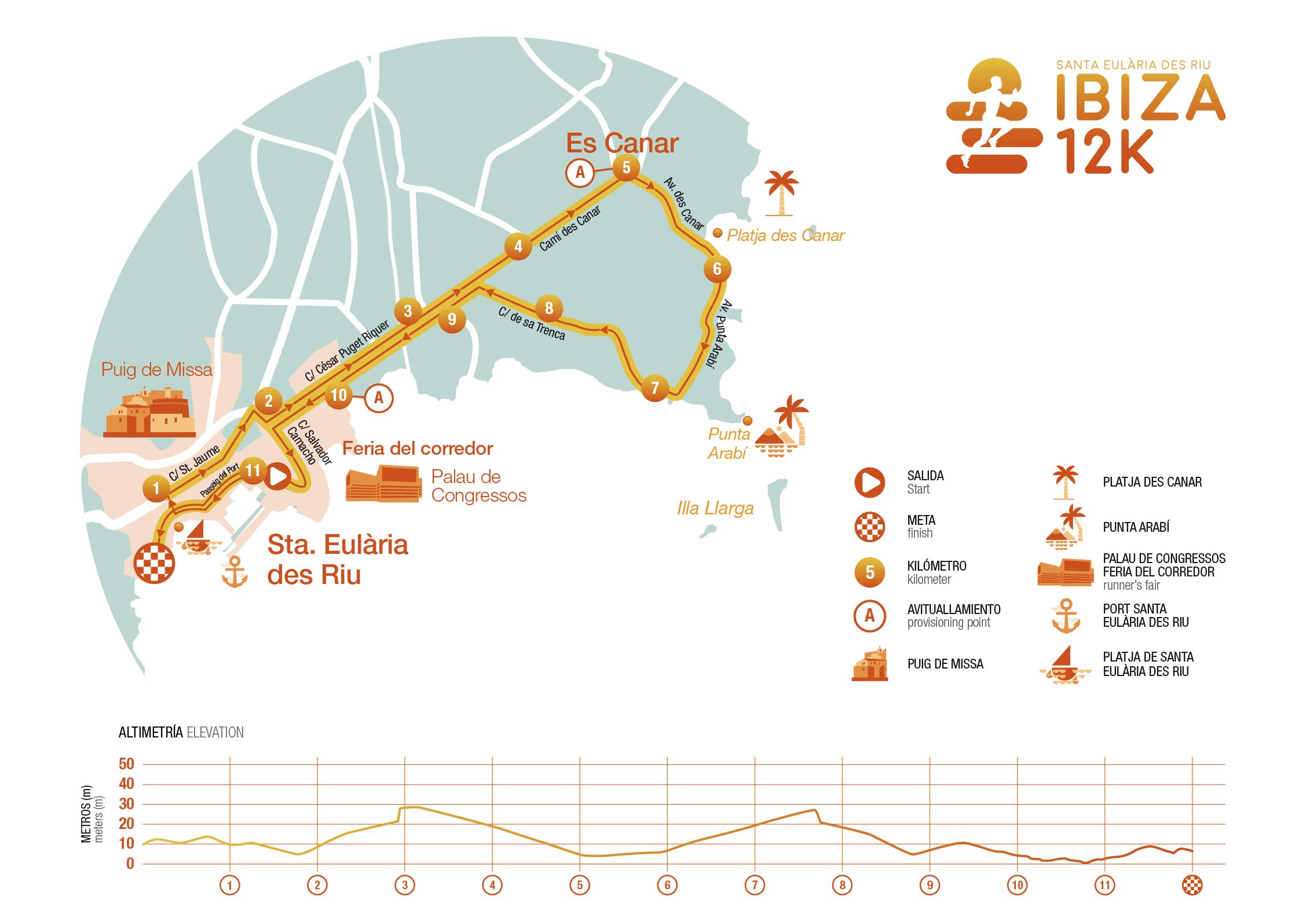 Circuito And : Circuito ibiza 12k run and feel el 8 de abril de 2017